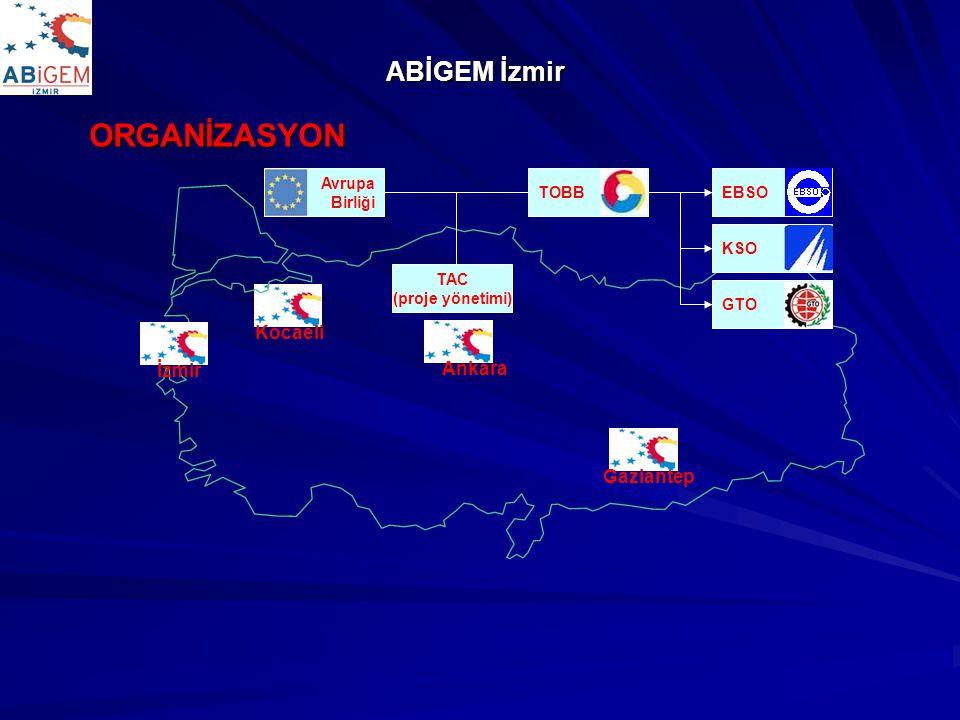KocaeliGaziantepİzmir ORGANİZASYON Avrupa Birliği TAC (proje yönetimi) TOBBEBSO GTO KSO ABİGEM İzmir Ankara