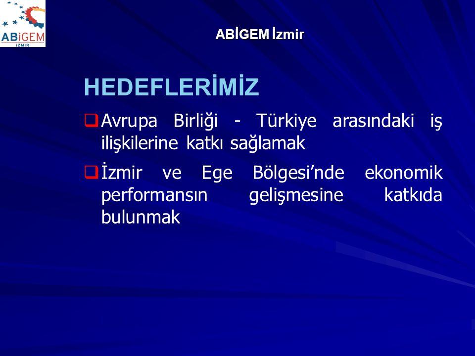 HEDEFLERİMİZ  Avrupa Birliği - Türkiye arasındaki iş ilişkilerine katkı sağlamak  İzmir ve Ege Bölgesi'nde ekonomik performansın gelişmesine katkıda bulunmak ABİGEM İzmir ABİGEM İzmir