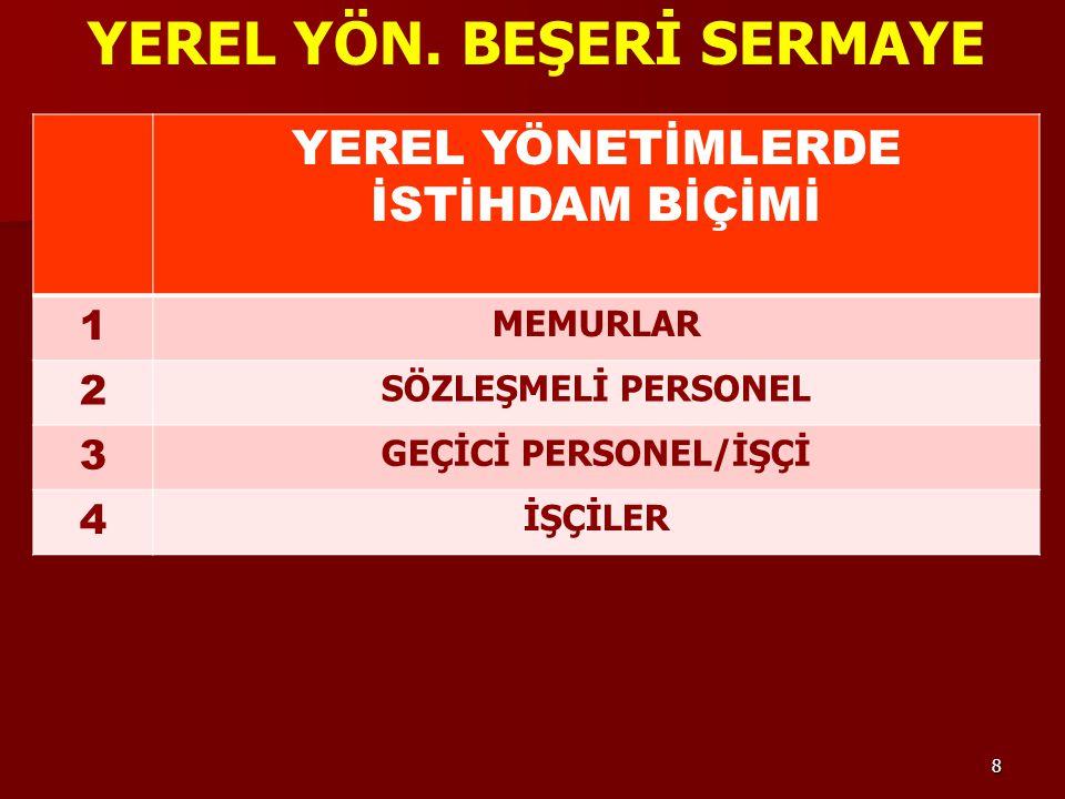 8 YEREL YÖN.