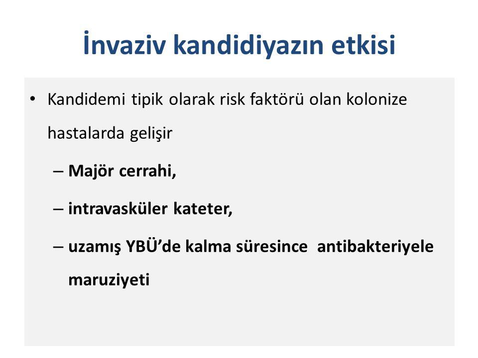 İnvaziv kandidiyazın etkisi Kandidemi tipik olarak risk faktörü olan kolonize hastalarda gelişir – Majör cerrahi, – intravasküler kateter, – uzamış YB