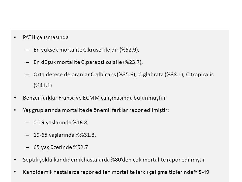 PATH çalışmasında – En yüksek mortalite C.krusei ile dir (%52.9), – En düşük mortalite C.parapsilosis ile (%23.7), – Orta derece de oranlar C.albicans