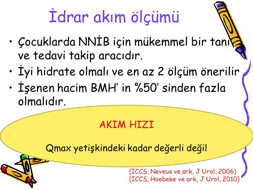 İdrar akım ölçümü Çocuklarda NNİB için mükemmel bir tanı ve tedavi takip aracıdır.