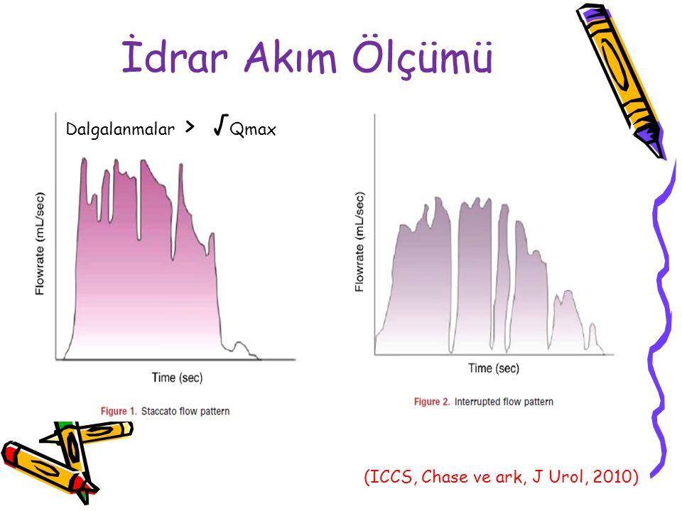 İdrar Akım Ölçümü Dalgalanmalar > √ Qmax (ICCS, Chase ve ark, J Urol, 2010)