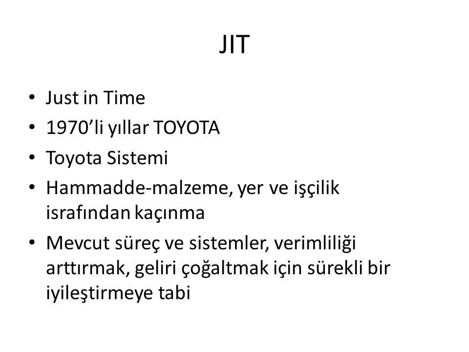 JIT Just in Time 1970'li yıllar TOYOTA Toyota Sistemi Hammadde-malzeme, yer ve işçilik israfından kaçınma Mevcut süreç ve sistemler, verimliliği arttı