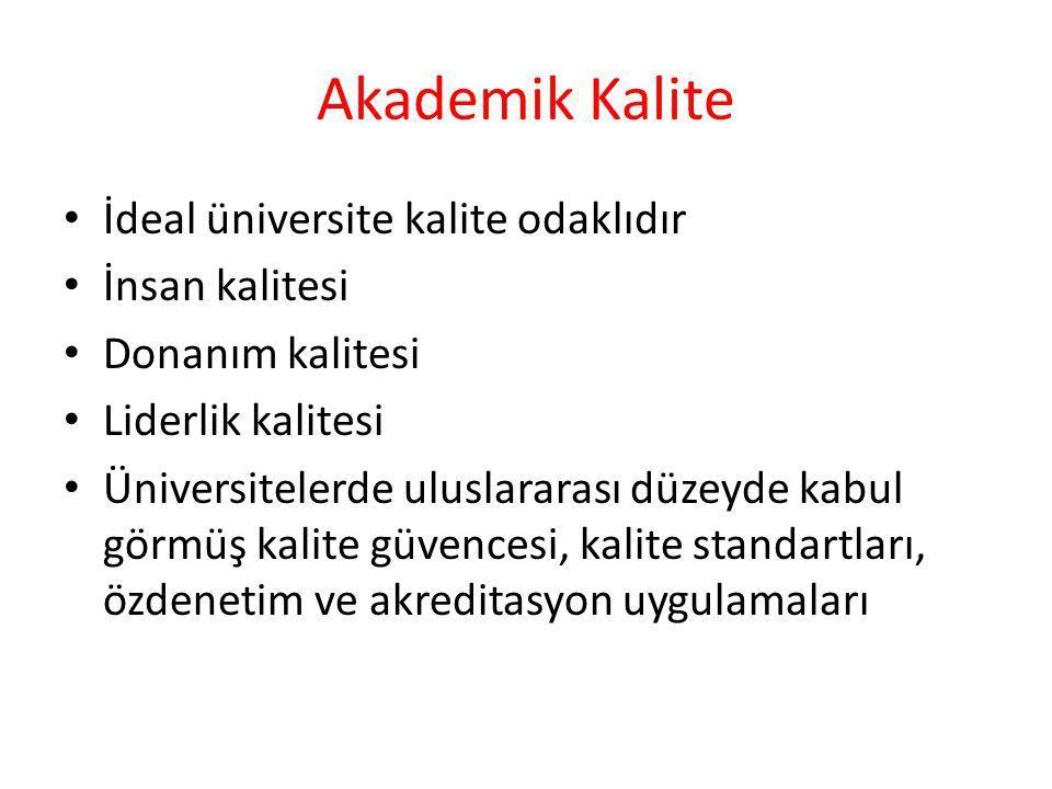 Akademik Kalite İdeal üniversite kalite odaklıdır İnsan kalitesi Donanım kalitesi Liderlik kalitesi Üniversitelerde uluslararası düzeyde kabul görmüş