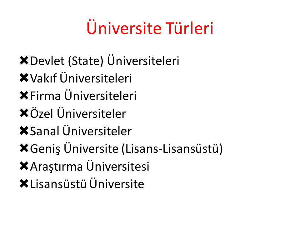 Üniversite Türleri  Devlet (State) Üniversiteleri  Vakıf Üniversiteleri  Firma Üniversiteleri  Özel Üniversiteler  Sanal Üniversiteler  Geniş Ün