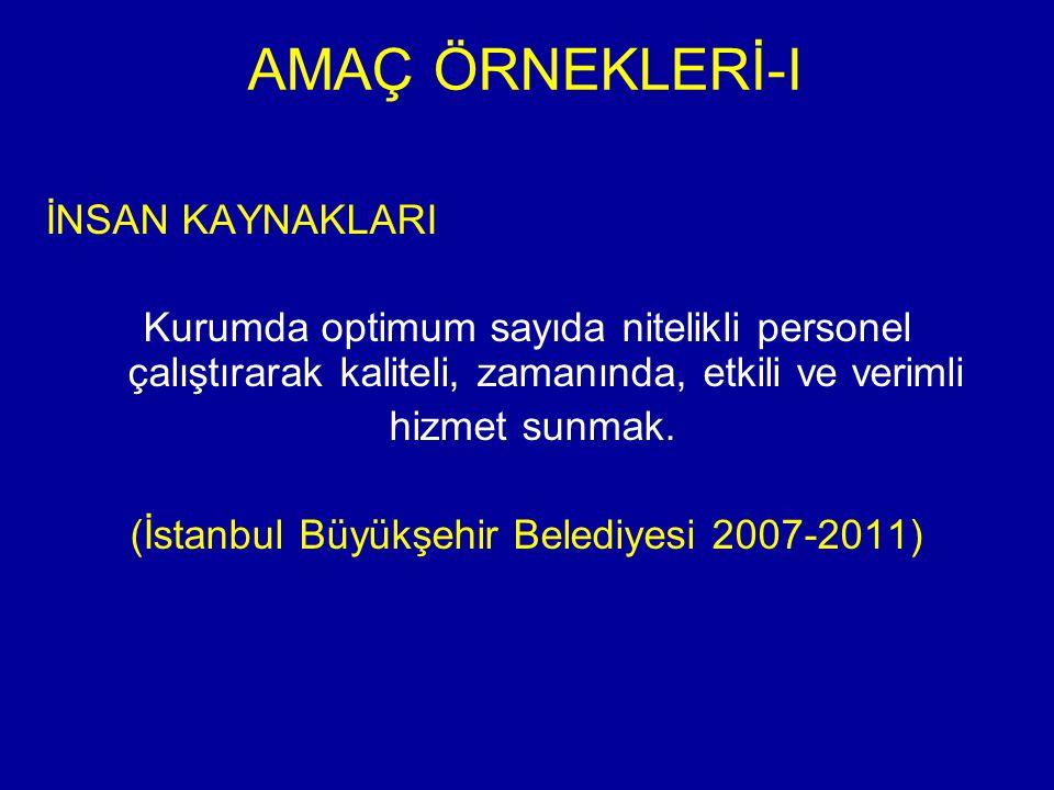 AMAÇ ÖRNEKLERİ-II (Kayseri Büyükşehir Belediyesi Stratejik Planı 2007-2011) Kentsel estetik seviyeyi yükseltmek.