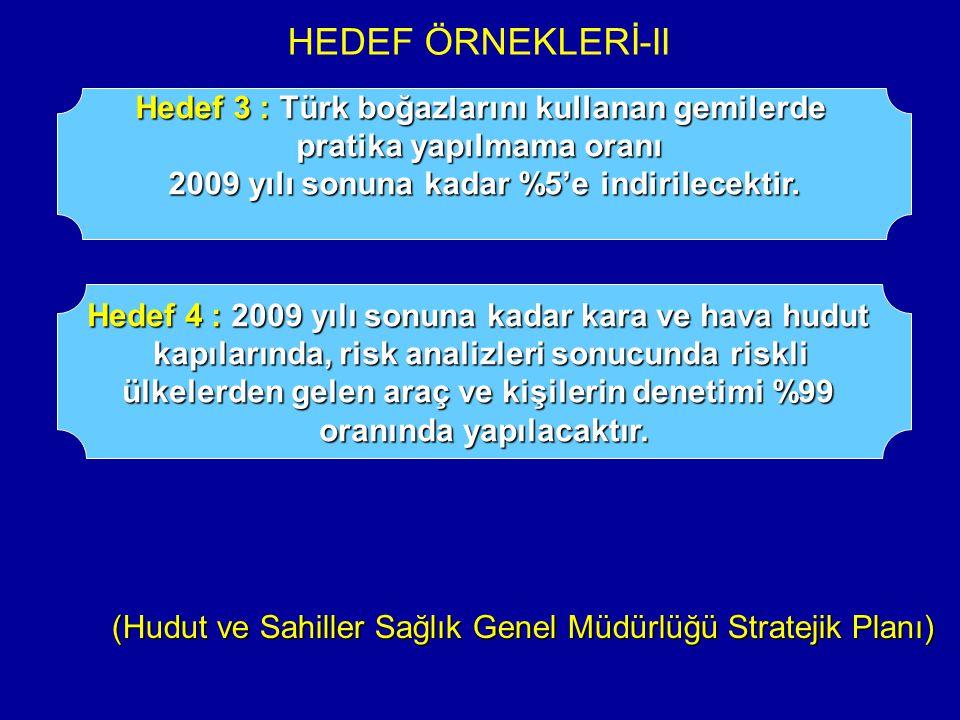 HEDEF ÖRNEKLERİ-II Hedef 3 : Türk boğazlarını kullanan gemilerde pratika yapılmama oranı 2009 yılı sonuna kadar %5'e indirilecektir. Hedef 4 : 2009 yı