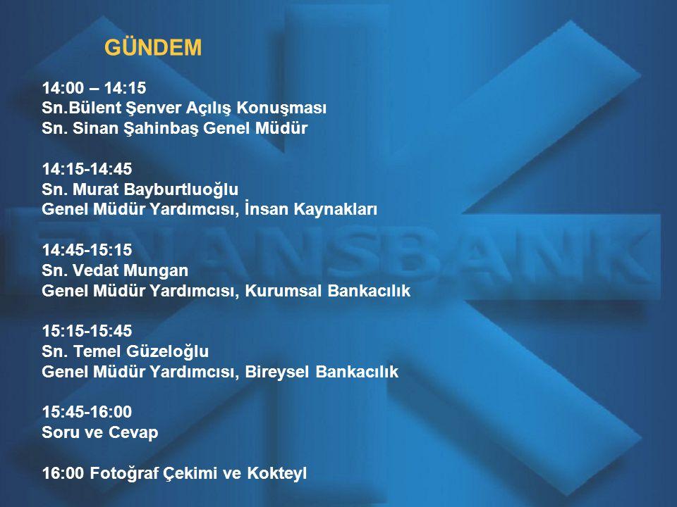 İNSAN KAYNAKLARI MURAT BAYBURTLUOĞLU 14.04.2008 İstanbul