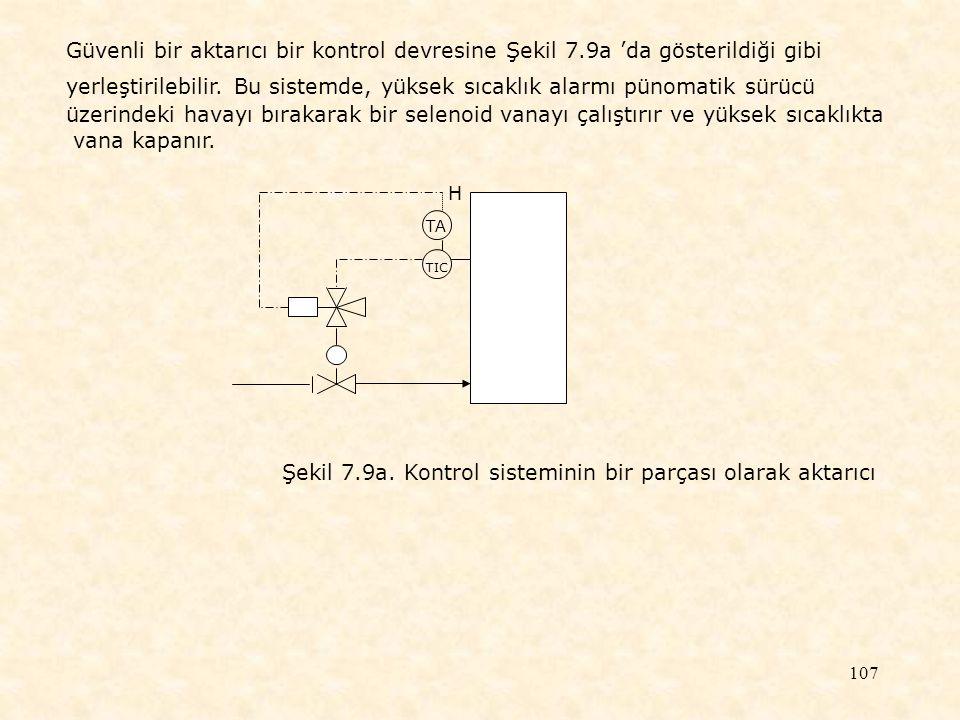 107 TIC TA H Şekil 7.9a. Kontrol sisteminin bir parçası olarak aktarıcı Güvenli bir aktarıcı bir kontrol devresine Şekil 7.9a 'da gösterildiği gibi ye