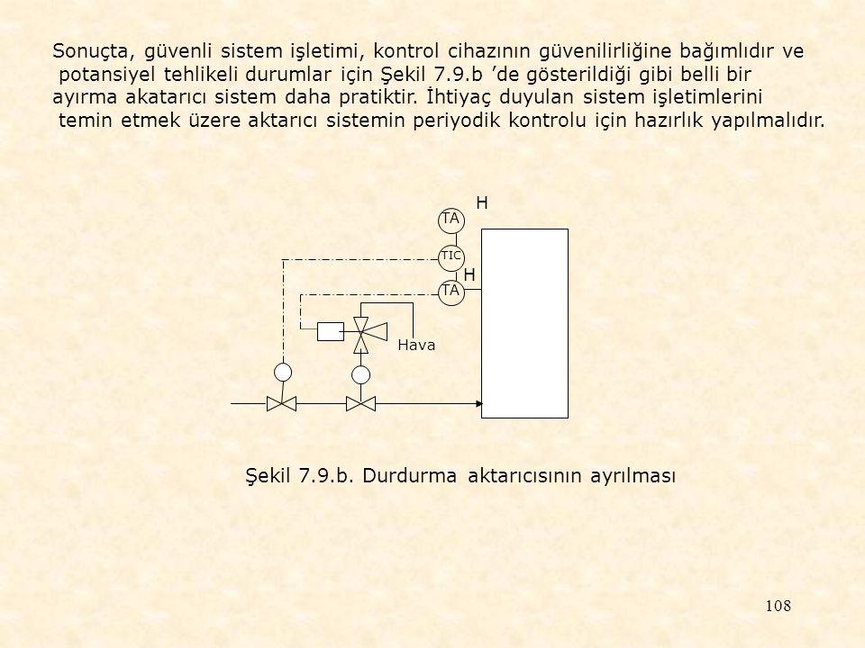108 TA TIC TA H H Şekil 7.9.b. Durdurma aktarıcısının ayrılması Sonuçta, güvenli sistem işletimi, kontrol cihazının güvenilirliğine bağımlıdır ve pota