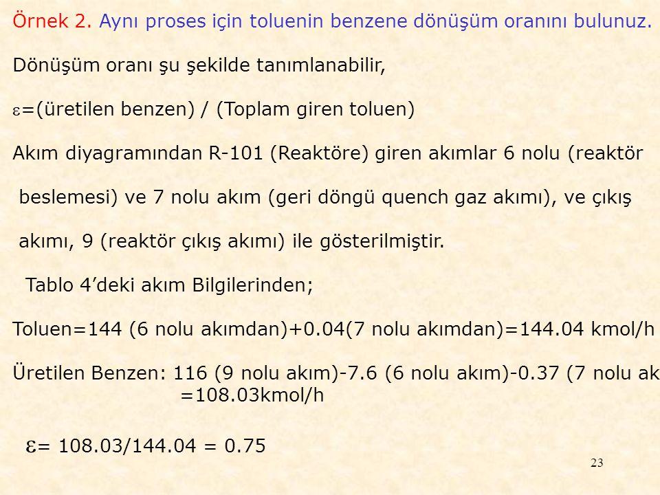23 Örnek 2. Aynı proses için toluenin benzene dönüşüm oranını bulunuz. Dönüşüm oranı şu şekilde tanımlanabilir, =(üretilen benzen) / (Toplam giren to