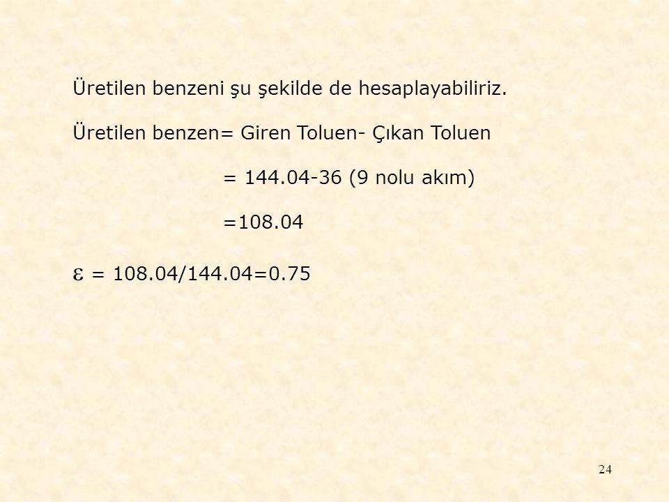 24 Üretilen benzeni şu şekilde de hesaplayabiliriz. Üretilen benzen= Giren Toluen- Çıkan Toluen = 144.04-36 (9 nolu akım) =108.04  = 108.04/144.04=0.