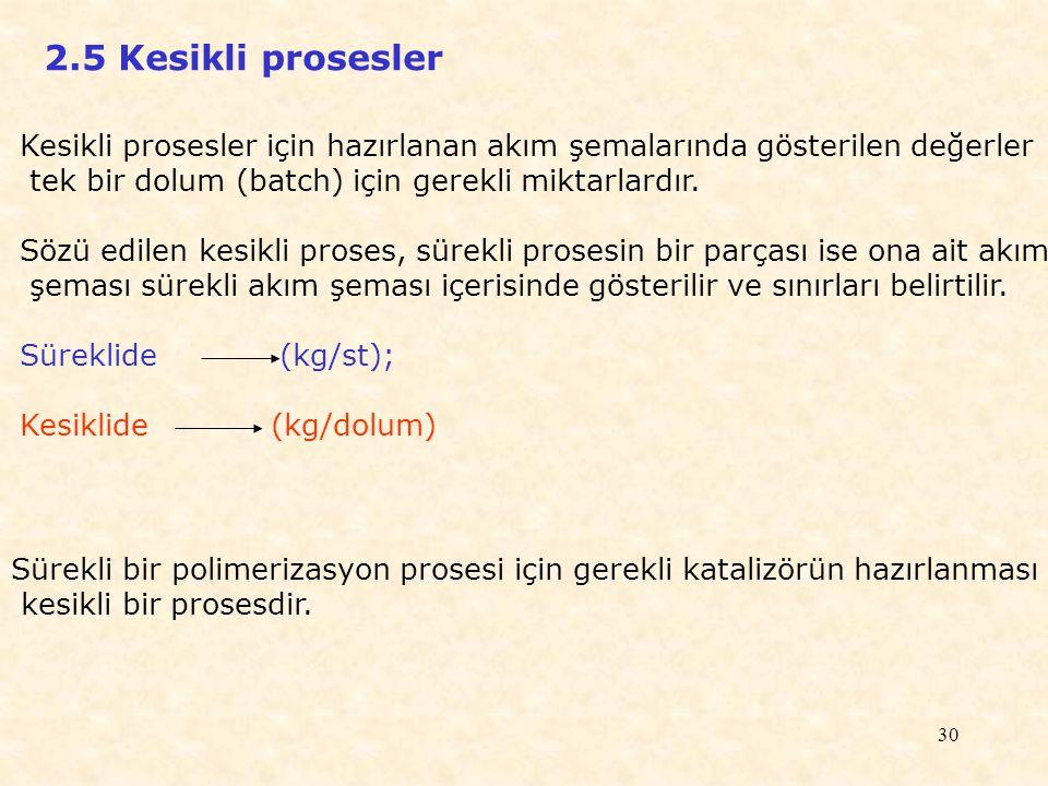 30 2.5 Kesikli prosesler Kesikli prosesler için hazırlanan akım şemalarında gösterilen değerler tek bir dolum (batch) için gerekli miktarlardır. Sözü