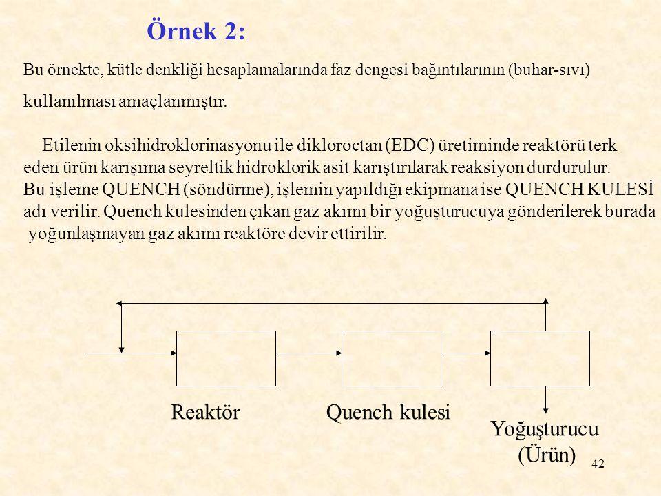 42 Örnek 2: Bu örnekte, kütle denkliği hesaplamalarında faz dengesi bağıntılarının (buhar-sıvı) kullanılması amaçlanmıştır. Etilenin oksihidroklorinas