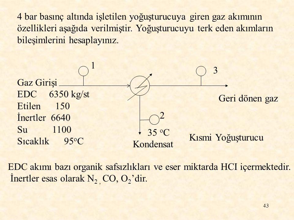 43 4 bar basınç altında işletilen yoğuşturucuya giren gaz akımının özellikleri aşağıda verilmiştir. Yoğuşturucuyu terk eden akımların bileşimlerini he