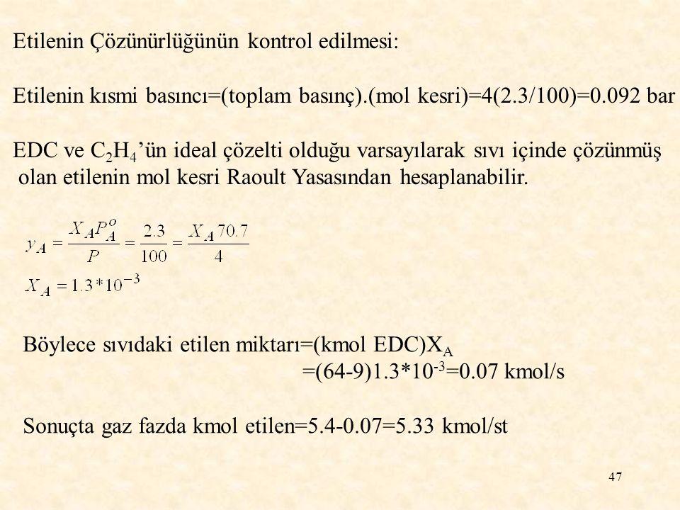 47 Etilenin Çözünürlüğünün kontrol edilmesi: Etilenin kısmi basıncı=(toplam basınç).(mol kesri)=4(2.3/100)=0.092 bar EDC ve C 2 H 4 'ün ideal çözelti