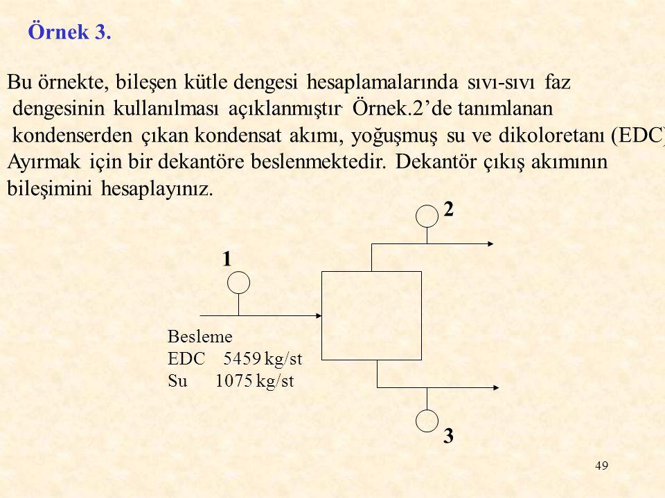 49 Örnek 3. Bu örnekte, bileşen kütle dengesi hesaplamalarında sıvı-sıvı faz dengesinin kullanılması açıklanmıştır. Örnek.2'de tanımlanan kondenserden