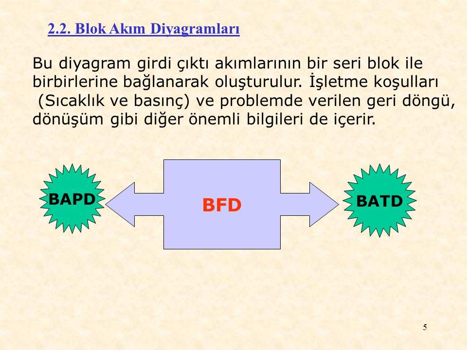 26 Tablo 5. PFD için Ekipman Tanımları