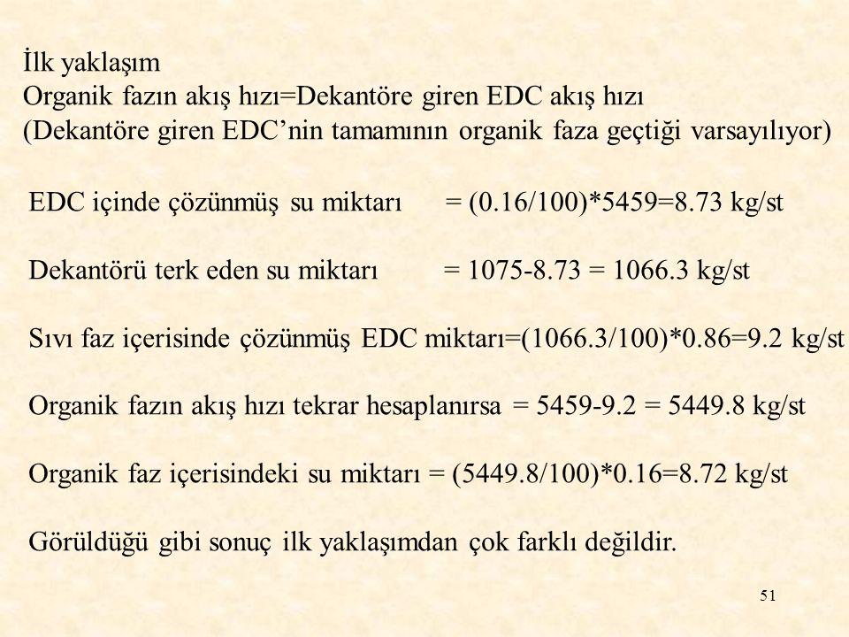 51 İlk yaklaşım Organik fazın akış hızı=Dekantöre giren EDC akış hızı (Dekantöre giren EDC'nin tamamının organik faza geçtiği varsayılıyor) EDC içinde
