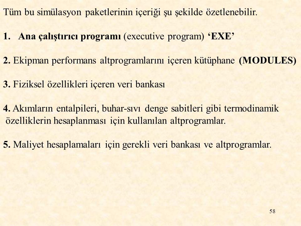 58 Tüm bu simülasyon paketlerinin içeriği şu şekilde özetlenebilir. 1.Ana çalıştırıcı programı (executive program) 'EXE' 2. Ekipman performans altprog