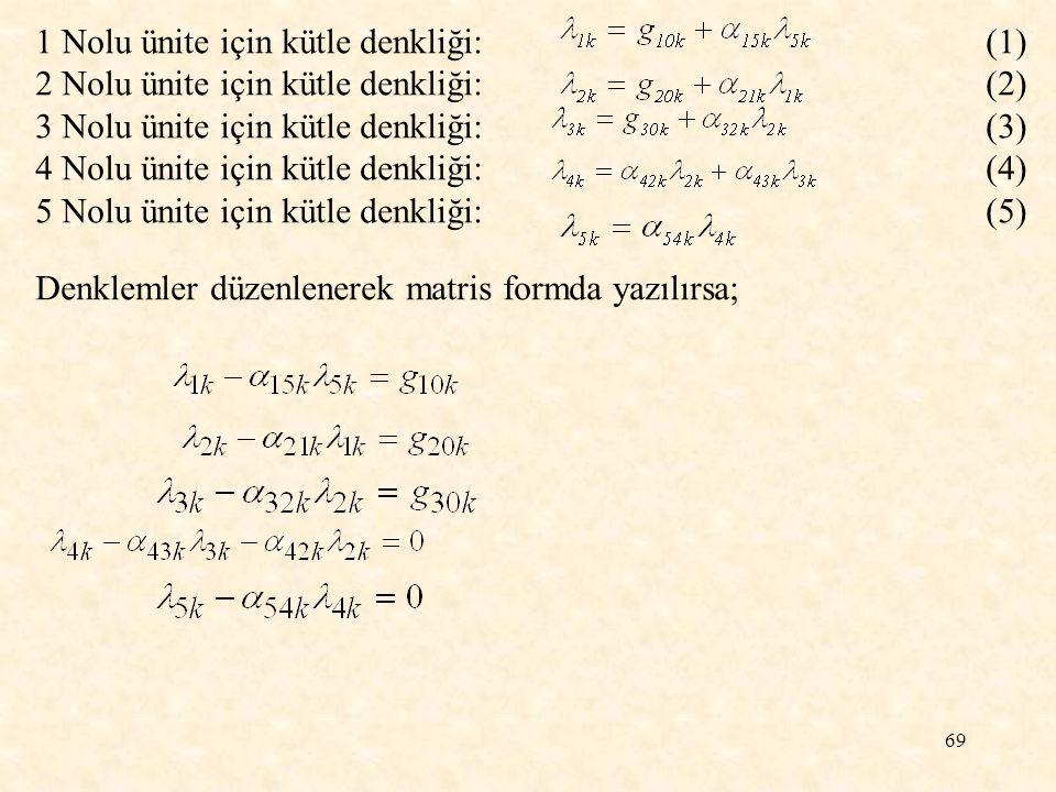 69 1 Nolu ünite için kütle denkliği: (1) 2 Nolu ünite için kütle denkliği: (2) 3 Nolu ünite için kütle denkliği: (3) 4 Nolu ünite için kütle denkliği: