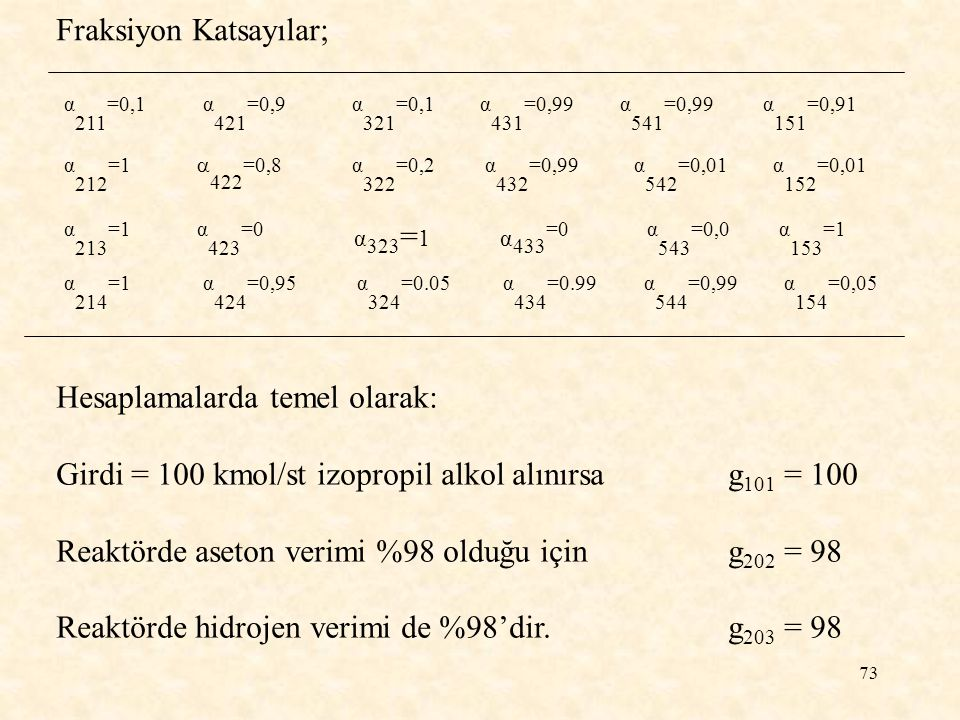73 α 211 =0,1 α 421 =0,9α 321 =0,1 α 431 =0,99 α 541 =0,99 α 151 =0,91 α 212 =1  422 =0,8α 322 =0,2 α 432 =0,99 α 542 =0,01 α 152 =0,01 α 213 =1 α 42