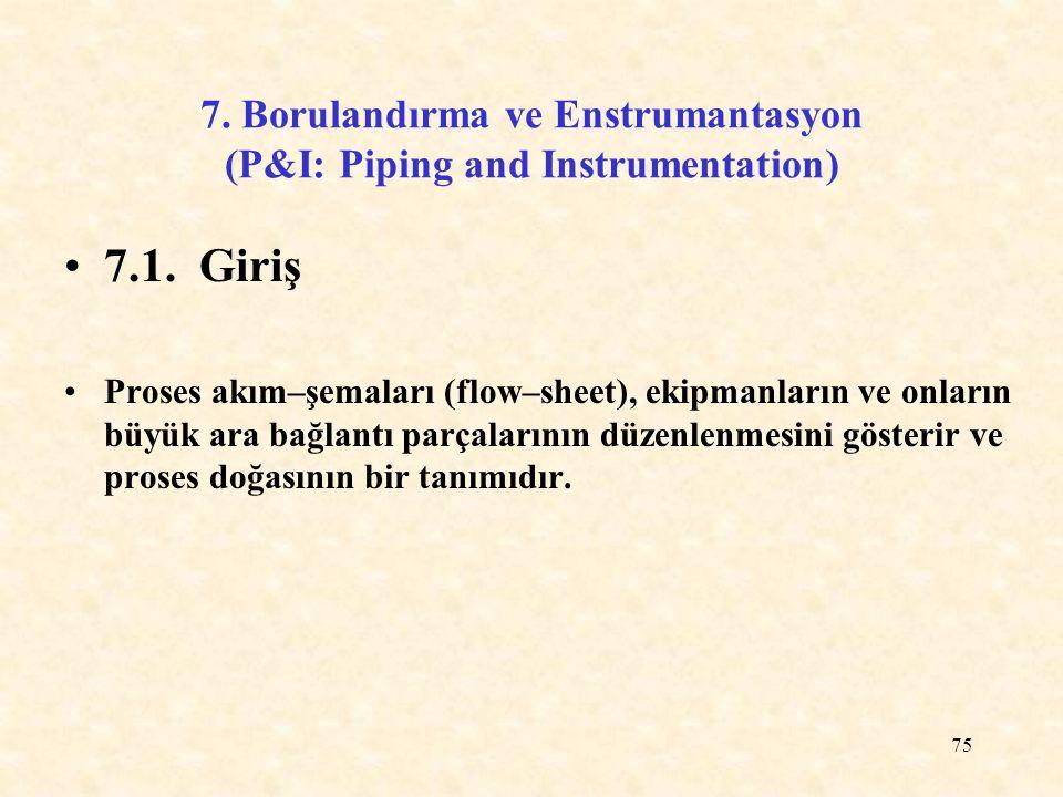 75 7. Borulandırma ve Enstrumantasyon (P&I: Piping and Instrumentation) 7.1. Giriş Proses akım–şemaları (flow–sheet), ekipmanların ve onların büyük ar