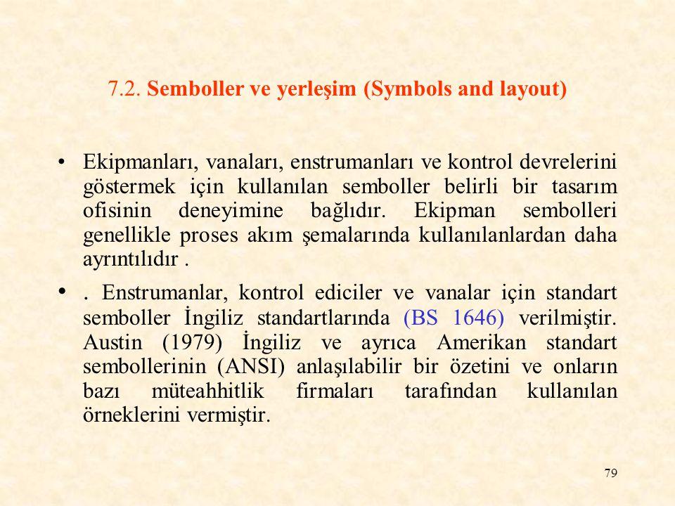 79 7.2. Semboller ve yerleşim (Symbols and layout) Ekipmanları, vanaları, enstrumanları ve kontrol devrelerini göstermek için kullanılan semboller bel