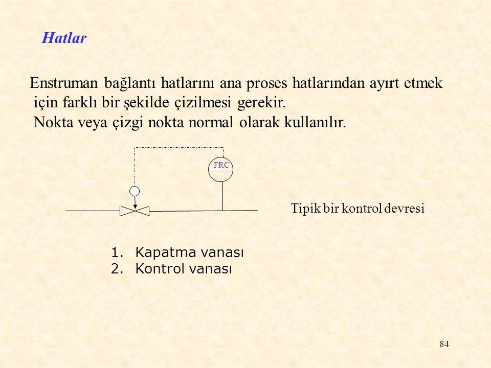 84 Hatlar Enstruman bağlantı hatlarını ana proses hatlarından ayırt etmek için farklı bir şekilde çizilmesi gerekir. Nokta veya çizgi nokta normal ola