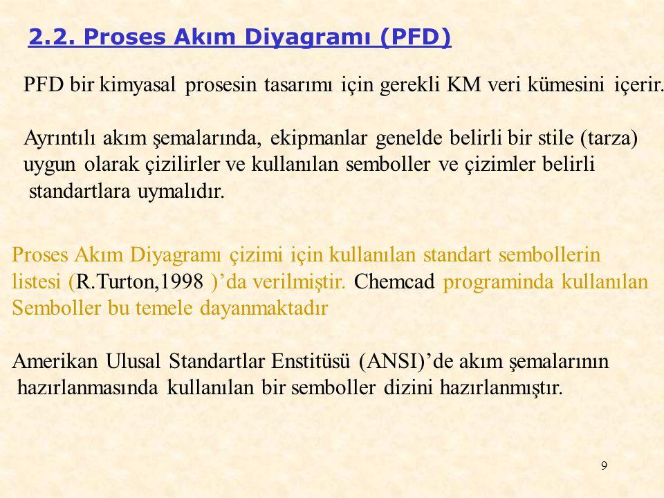 10 Bir PFD temel bilgileri sağlayacak şekilde 3 katagoride verilir.