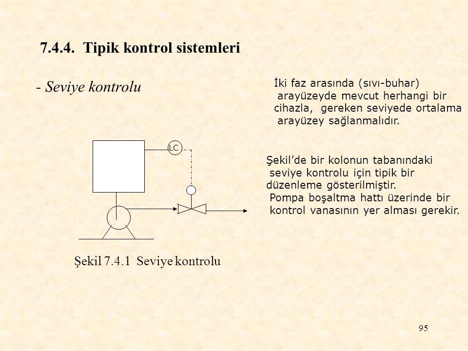 95 7.4.4. Tipik kontrol sistemleri - Seviye kontrolu LC Şekil 7.4.1 Seviye kontrolu İki faz arasında (sıvı-buhar) arayüzeyde mevcut herhangi bir cihaz