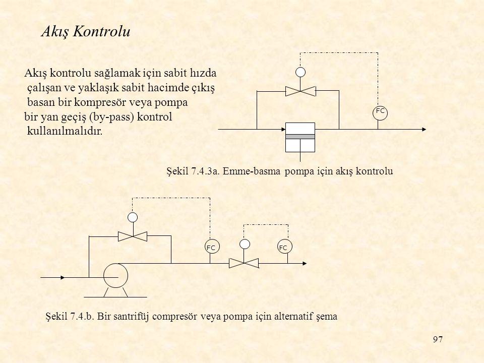 97 Akış Kontrolu Şekil 7.4.b. Bir santrifüj compresör veya pompa için alternatif şema Şekil 7.4.3a. Emme-basma pompa için akış kontrolu Akış kontrolu