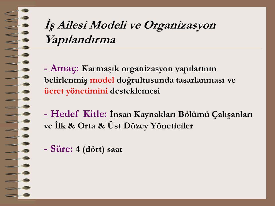 İş Ailesi Modeli ve Organizasyon Yapılandırma - Amaç: Karmaşık organizasyon yapılarının belirlenmiş model doğrultusunda tasarlanması ve ücret yönetimi