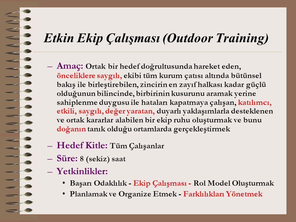 Etkin Ekip Çalışması (Outdoor Training) –Amaç: Ortak bir hedef doğrultusunda hareket eden, önceliklere saygılı, ekibi tüm kurum çatısı altında bütünse