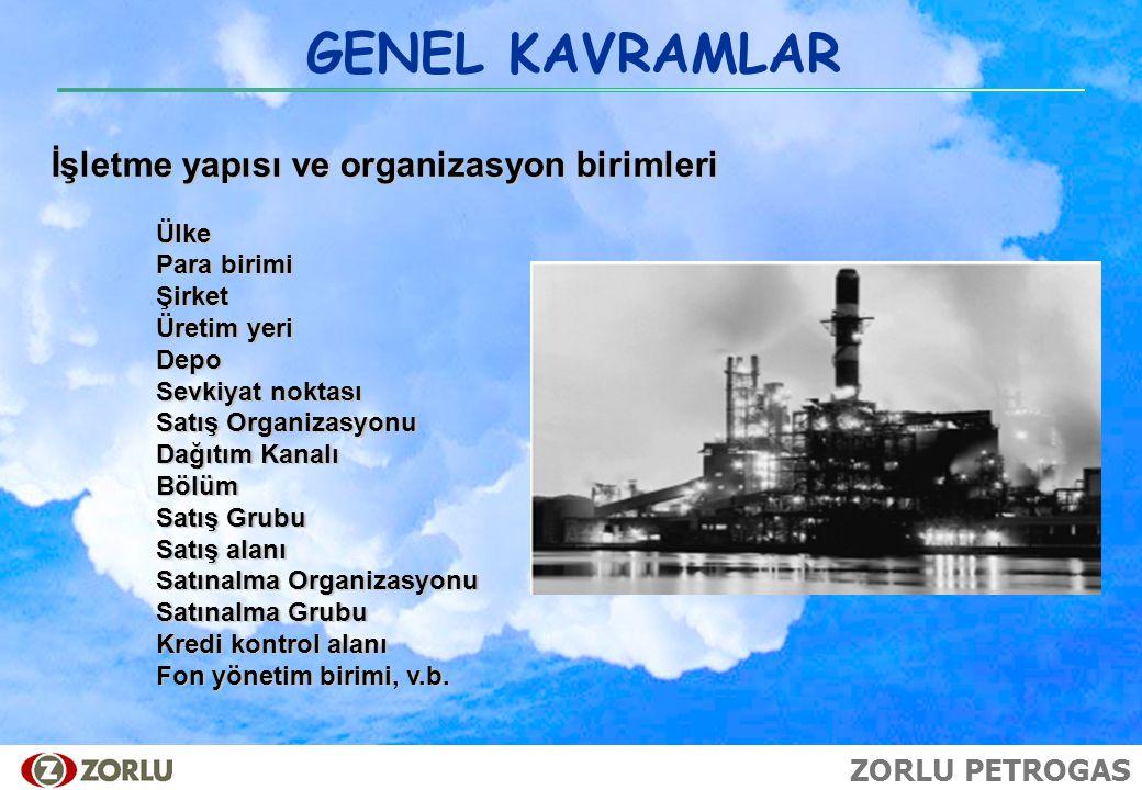ZORLU PETROGAS GENEL KAVRAMLAR İşletme yapısı ve organizasyon birimleri Ülke Para birimi Şirket Üretim yeri Depo Sevkiyat noktası Satış Organizasyonu