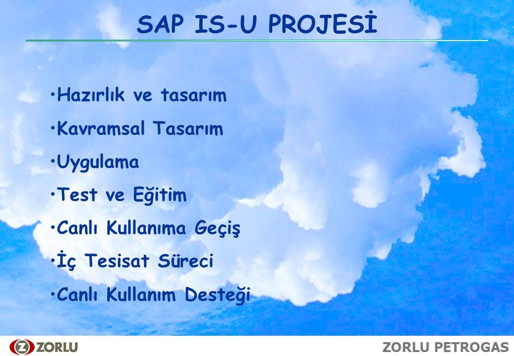 ZORLU PETROGAS SAP IS-U PROJESİ Hazırlık ve tasarım Kavramsal Tasarım Uygulama Test ve Eğitim Canlı Kullanıma Geçiş İç Tesisat Süreci Canlı Kullanım D