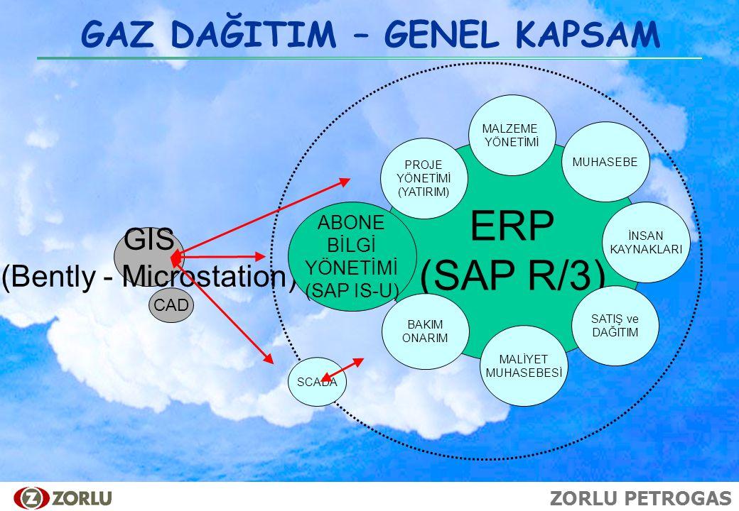 ZORLU PETROGAS GAZ DAĞITIM – GENEL KAPSAM GIS (Bently - Microstation) CAD SCADA ERP (SAP R/3) BAKIM ONARIM PROJE YÖNETİMİ (YATIRIM) MUHASEBE MALZEME Y