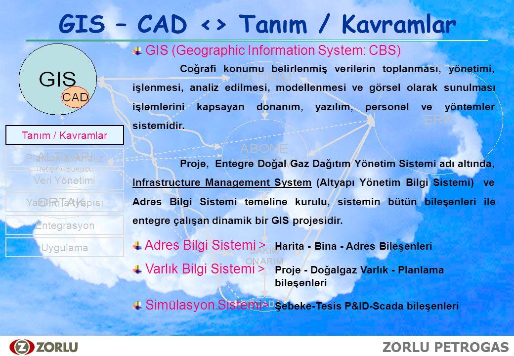 ZORLU PETROGAS GIS – CAD <> Tanım / Kavramlar Tanım / Kavramlar Planlama/ Analiz Veri Yönetimi Yazılım altyapısı Entegrasyon Uygulama GIS (Geographic
