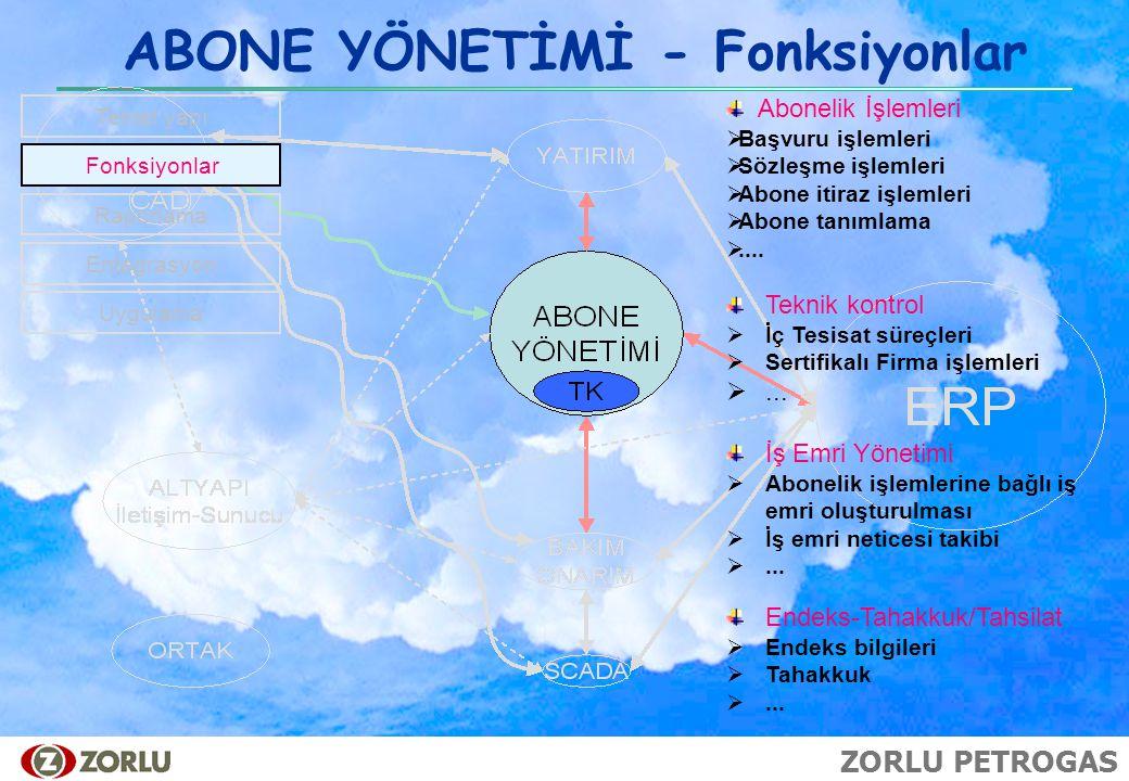 ZORLU PETROGAS Abonelik İşlemleri  Başvuru işlemleri  Sözleşme işlemleri  Abone itiraz işlemleri  Abone tanımlama .... ABONE YÖNETİMİ - Fonksiyon