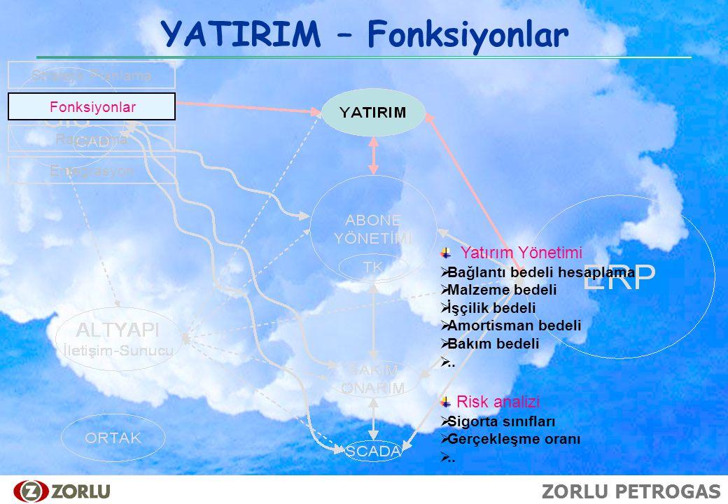 ZORLU PETROGAS YATIRIM – Fonksiyonlar Fonksiyonlar Raporlama Entegrasyon Stratejik Planlama Risk analizi  Sigorta sınıfları  Gerçekleşme oranı .. Y