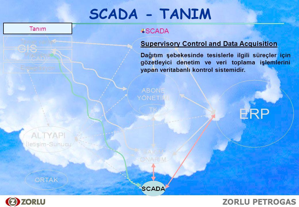 ZORLU PETROGAS SCADA - TANIM Planlama Entegrasyon Temel veriler Tanım SCADA Supervisory Control and Data Acquisition Dağıtım şebekesinde tesislerle il