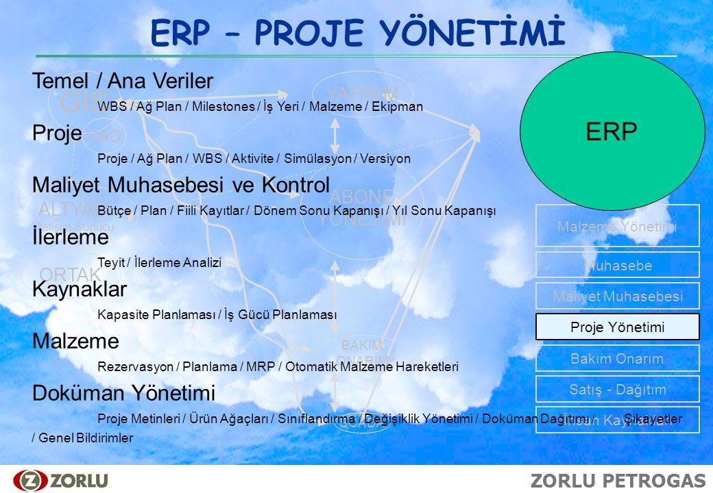 ZORLU PETROGAS ERP – PROJE YÖNETİMİ İnsan Kaynakları Malzeme Yönetimi Muhasebe Maliyet Muhasebesi Proje Yönetimi Bakım Onarım Satış - Dağıtım GIS CAD