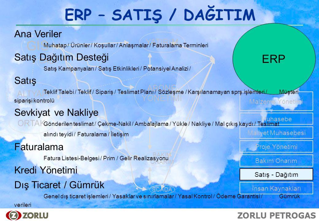 ZORLU PETROGAS ERP – SATIŞ / DAĞITIM İnsan Kaynakları Malzeme Yönetimi Muhasebe Maliyet Muhasebesi Proje Yönetimi Bakım Onarım Satış - Dağıtım GIS CAD