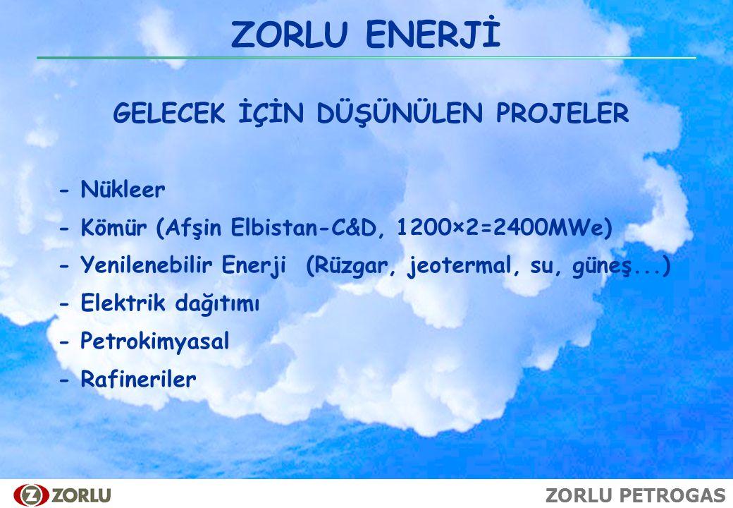 ZORLU PETROGAS ZORLU ENERJİ GELECEK İÇİN DÜŞÜNÜLEN PROJELER - Nükleer - Kömür (Afşin Elbistan-C&D, 1200×2=2400MWe) - Yenilenebilir Enerji (Rüzgar, jeo
