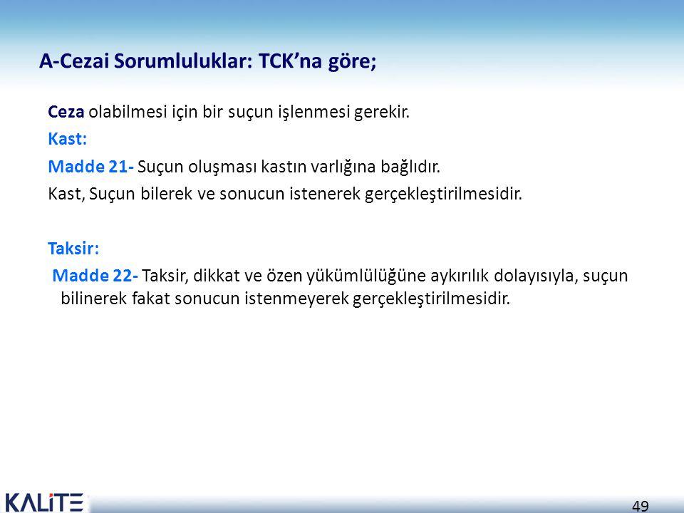 49 A-Cezai Sorumluluklar: TCK'na göre; Ceza olabilmesi için bir suçun işlenmesi gerekir. Kast: Madde 21- Suçun oluşması kastın varlığına bağlıdır. Kas