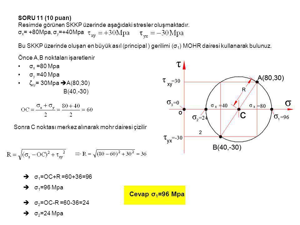 SORU 11 (10 puan) Resimde görünen SKKP üzerinde aşağıdaki stresler oluşmaktadır. σ x = +80Mpa, σ y =+40Mpa Bu SKKP üzerinde oluşan en büyük asıl (prin