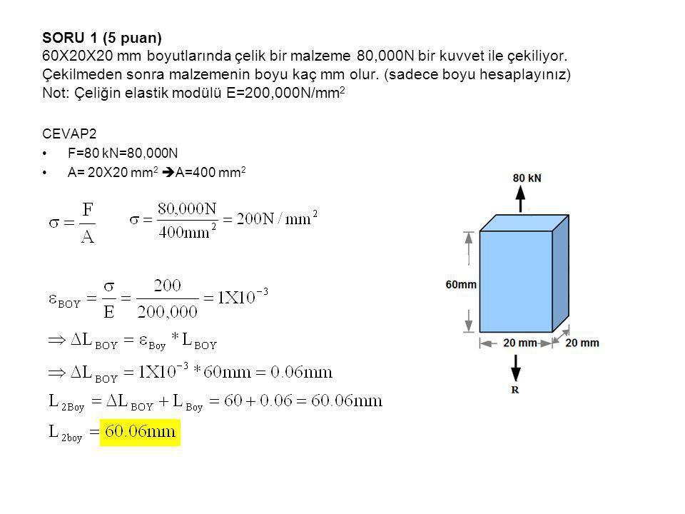 SORU 2 (5 puan) Soru 1 de ɛ boy =2X10 -3 olsaydı, malzemenin eni kaç mm olurdu Not: Poisson oranı ν=0.30 dir.
