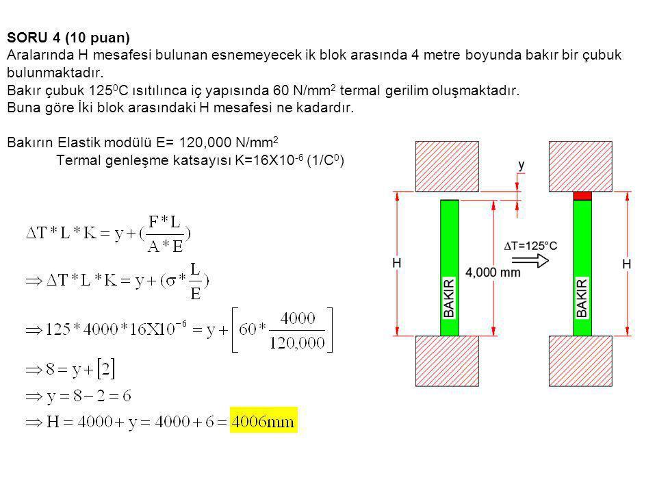 Yukarıda verilen kirişte ortaya çıkabilecek maksimum momenti kN-m cinsinden bulunuz.