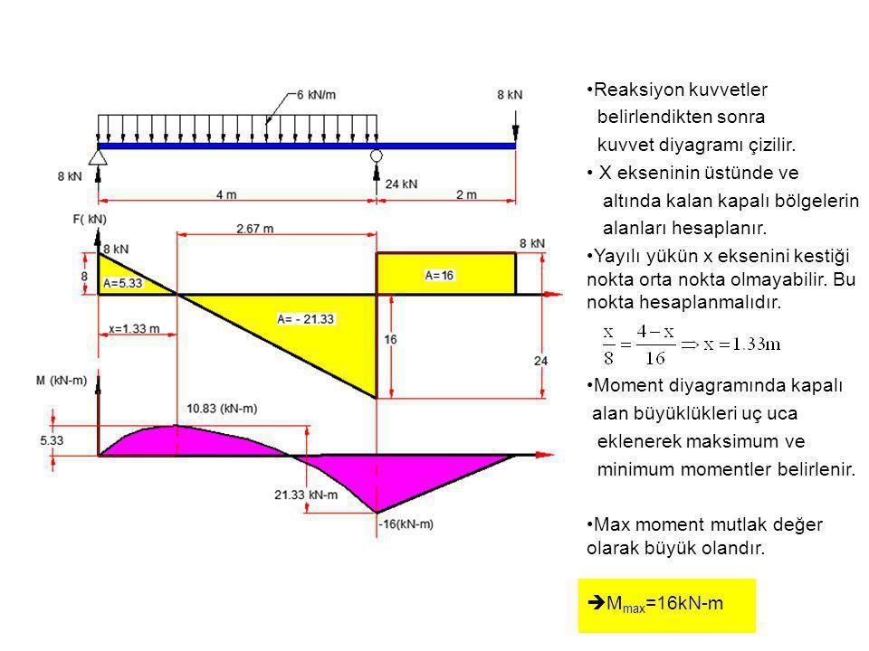 SORU 6 (5 Puan) Soru 5 dekine benzer başka bir kirişte maksimum moment M=48 kN-m olarak gerçekleşiyor.
